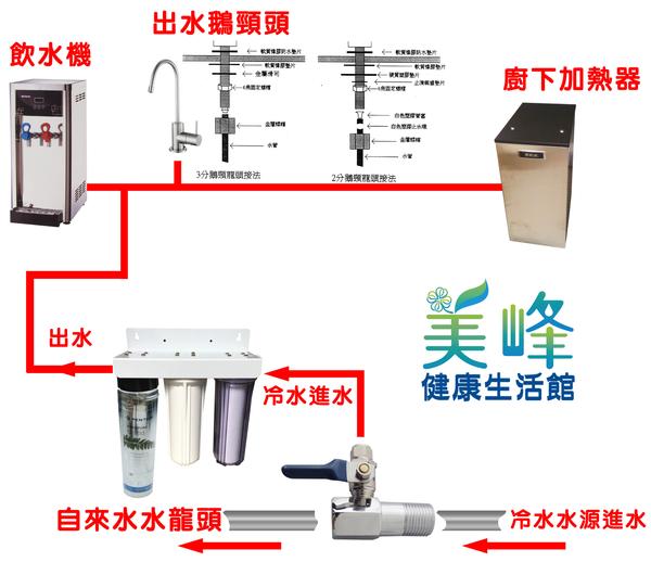 美國EVERPURE賓特爾愛惠普BH2二道式烤漆腳架淨水器.過濾器QL2濾頭蓋,3630