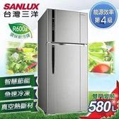 SANLUX台灣三洋 冰箱 580L雙門直流變頻冰箱(銀色系) SR-B580BV