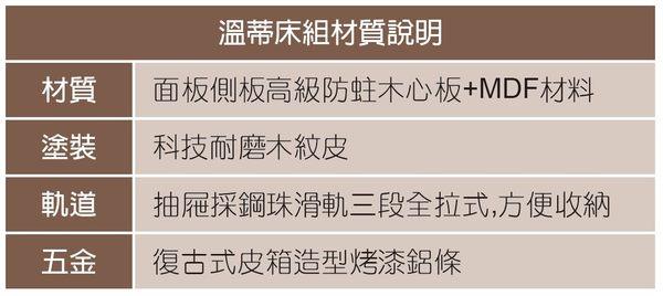 【森可家居】溫蒂橡木紋床頭櫃7JF051-1木紋質感 北歐工業風 MIT台灣製造