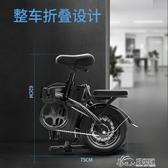 斯洛克新國標摺疊電動自行車鋰電池代步代駕電瓶助力車小型電動車 好樂匯