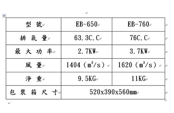 [ 家事達 ] MAX-POWER -背式引擎吹風機 76C.C/11kg 特價 吹葉機