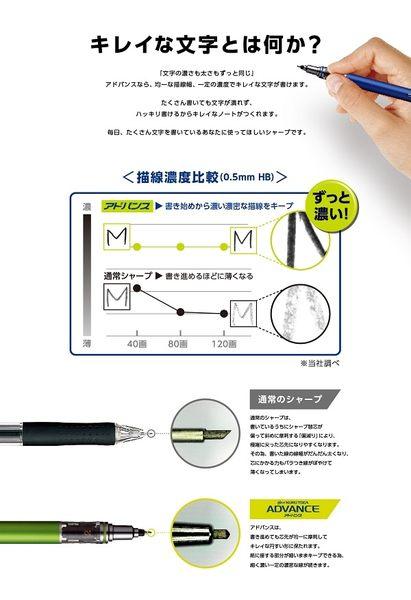 UNI 三菱 鉛筆 KURU TOGA ADVANCE M5-559兩倍轉速自動鉛筆