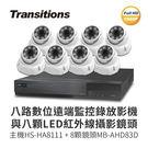 全視線 8路監視監控錄影主機(HS-HA...