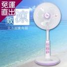 聯統 MIT台灣製造 14吋3D擺頭升降電風扇(靜音/送風達6.5公尺) LT-8814【免運直出】