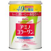 Meiji Amino 膠原蛋白粉 40天份加量版(罐裝284g)【小三美日】