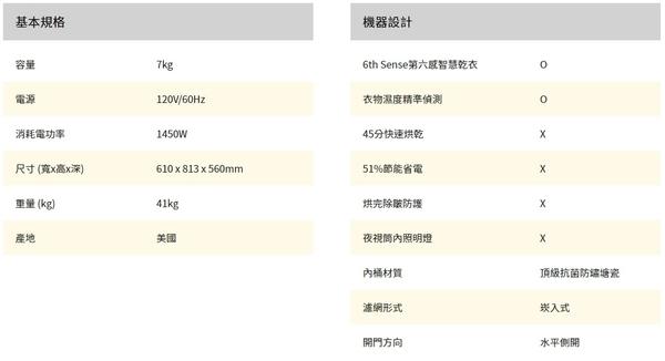 ↙0利率/贈安裝↙whirlpool惠而浦 7Kg 電力型直立除皺乾衣機8TLDR3822HQ原廠保固【南霸天電器百貨】