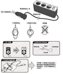 【強尼 3c】車載點煙器一分三帶USB孔- 車用電源 汽車用品 一分三點煙器
