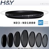 EGE 一番購】H&Y 可調式減光鏡ND3-ND1000 82mm 德國肖特B270玻璃鏡片【公司貨】