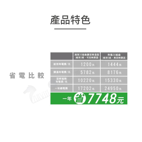 《鴻茂HMK》新節能電熱水器(直立式 分離控制型 BS系列) EH-5002BS 50加侖-全機保固2年 原廠公司貨