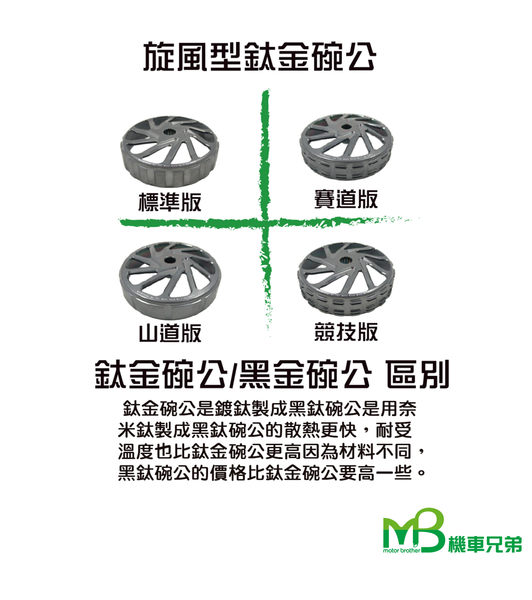 機車兄弟 各車系【  MB 黑POWER 鍛造鈦金碗公】(競技版)