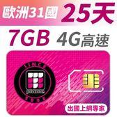 【TPHONE上網專家】歐洲 31國 25天 7GB高速上網 支援4G高速 贈送當地通話1000分鐘