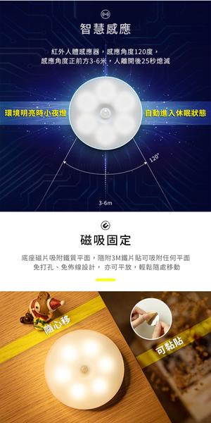 強磁吸附感應燈 單購-3M鐵片貼 人體感應 USB充電紅外線感應燈 玄關燈 櫥櫃燈【HNLA31】 #捕夢網