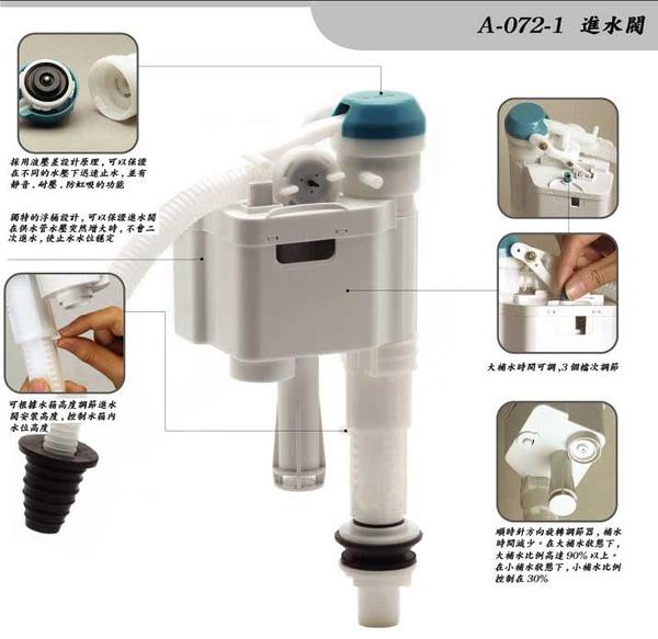 【麗室衛浴】國產A-072-1   水箱下進水器 4分   含補水