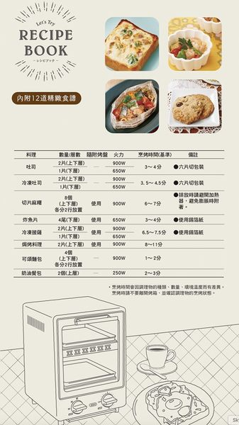日本Toffy 經典電烤箱-馬卡龍綠 K-TS1-PA