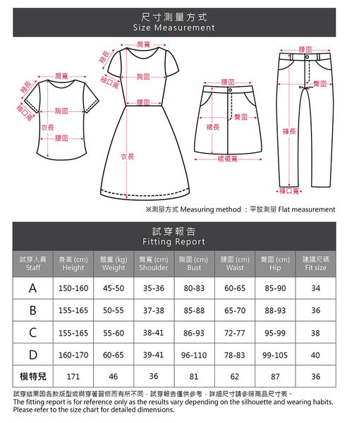 RED HOUSE-蕾赫斯-透膚格子開扣短袖洋裝(粉色)