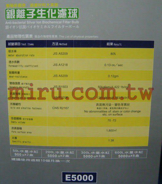 【西高地水族坊】世界NO.1 銀離子抗菌生化濾球(900g)