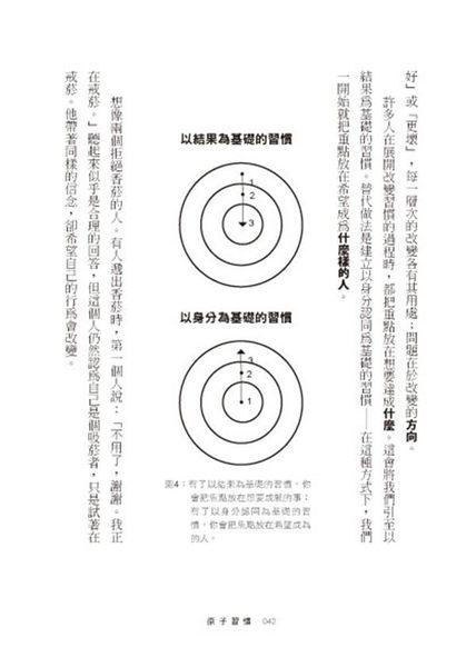 原子習慣:細微改變帶來巨大成就的實證法則(首刷限量送「原子習慣的商業運用」手..