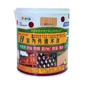 室內庭院木品防虫防腐清漆-1.6L