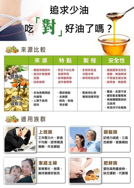 【健康有方】速孅防護黃金雙孅油(2盒)-電電購