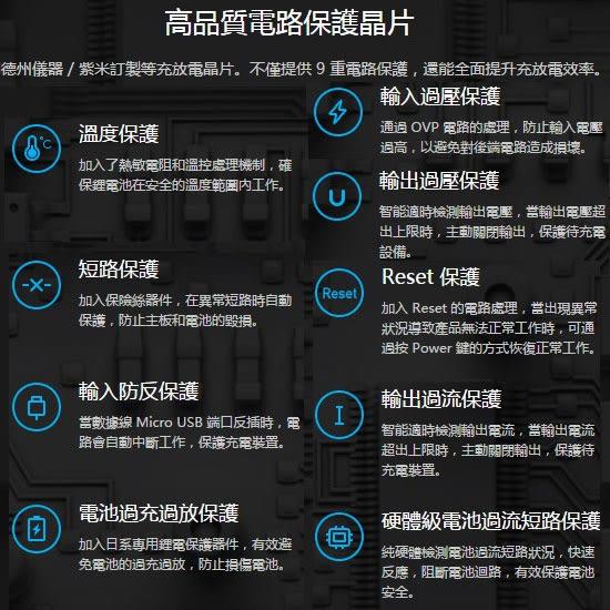 【原廠2代】小米行動電源 2 10000/移動電源/雙向快充/鋁合金外殼/備援電池/備用電池/MicroUSB -ZW