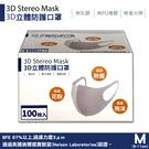 3D Stereo Mask 立體 防護...