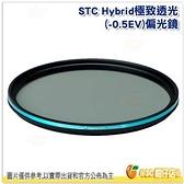 STC Hybrid CPL 極致透光 偏光鏡 58mm 公司貨 防潑水 抗油污 抗靜電