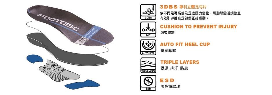 footdisc-imagebillboard-af42xf4x0938x0330-m.jpg