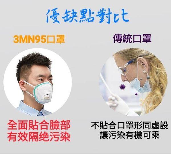 3M n95口罩/9501V 9502V防霧霾PM2.5 戴眼鏡不會起霧 冷流呼吸閥不悶氣/營造裝潢工程 [謙榮國際]