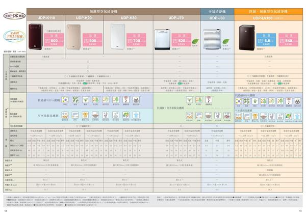【HITACHI日立】24坪 日本進口 加濕型空氣清淨機 UDP-K110 免運費
