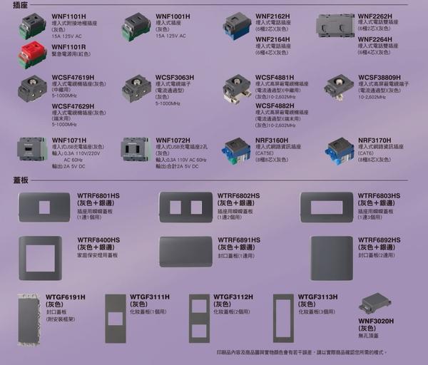 國際牌 Panasonic RISNA 系列 埋入式插座 組合 WNF1001H 灰色