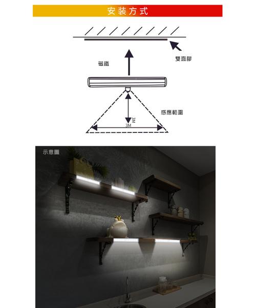 升級版 USB充電 30顆LED人體紅外線自動感應燈