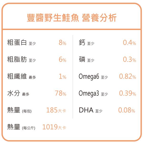 【毛麻吉寵物舖】go! 鮮食利樂貓餐包 豐醬系列 野生鮭魚182g 貓餐包/鮮食