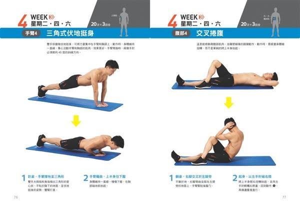 最強燃脂肌力訓練,改變你的體態:從0開始,1天4個動作,只要10分鐘!體脂肪減少15..