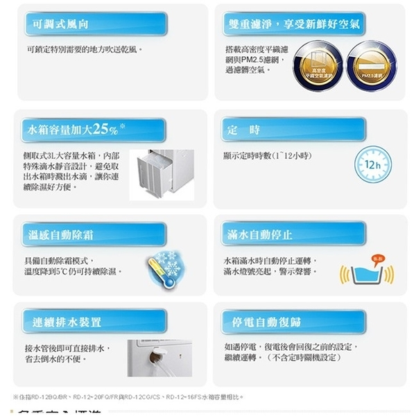 ((全新品))日立 HITACHI 6公升定時除濕機 RD-12FR/RD-12FQ 可申請貨物稅補助500