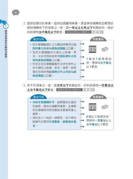 【全新版】投信投顧法規高分速成