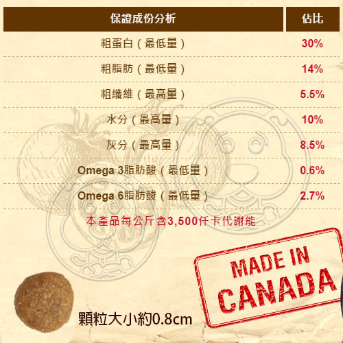 【zoo寵物商城】優格OPTIMA 0%零穀》全齡貓鮭魚敏感配方-2.5lb/1.13kg