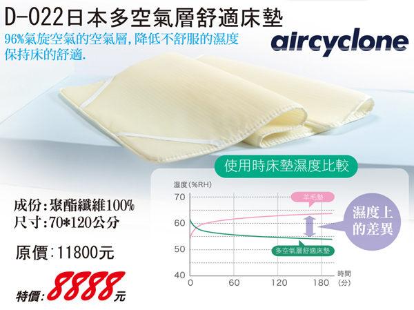 GMP BABY 日本東京西川多空氣層舒適床墊 ↘魅力價8888元