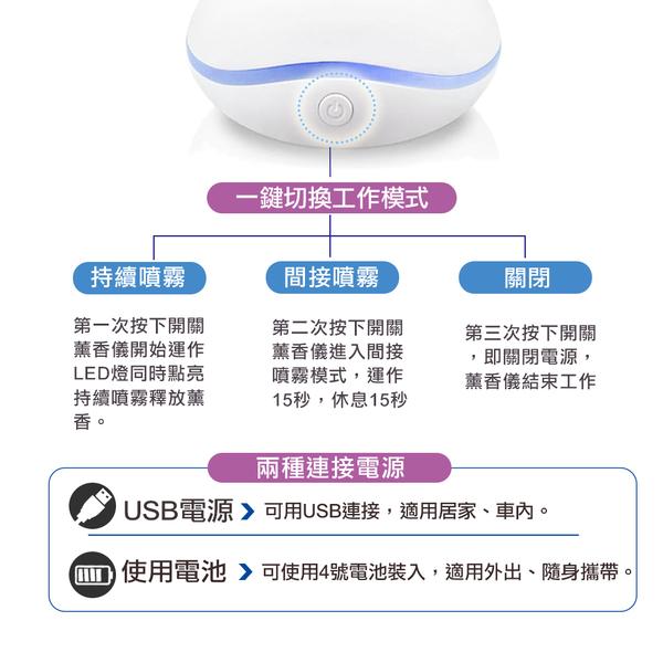 【限量精油禮盒】Farian 歐洲原裝精油5mlx2+USB隨身擴香儀