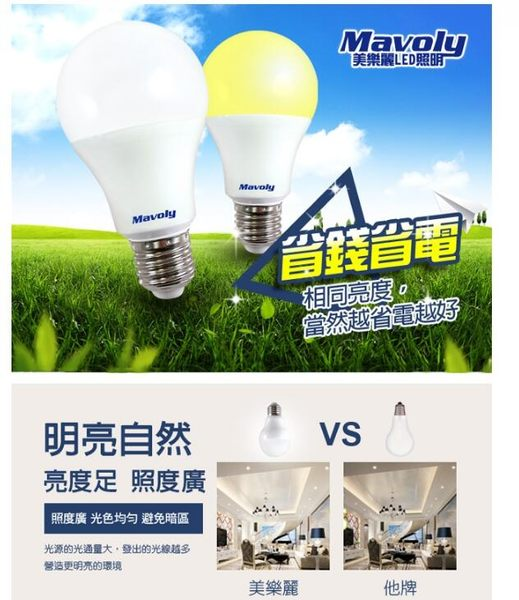 【Mavoly 美樂麗照明】LED 13W 全電壓 節能省電燈泡(1入)億光/菲力浦/led燈泡/省電燈泡