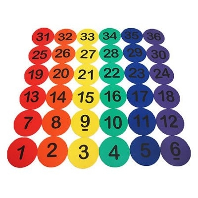【ISPORT 台灣製 體能教具】1~36數字墊(印刷) ← 感覺統合 幼兒園 教具 設備 器材