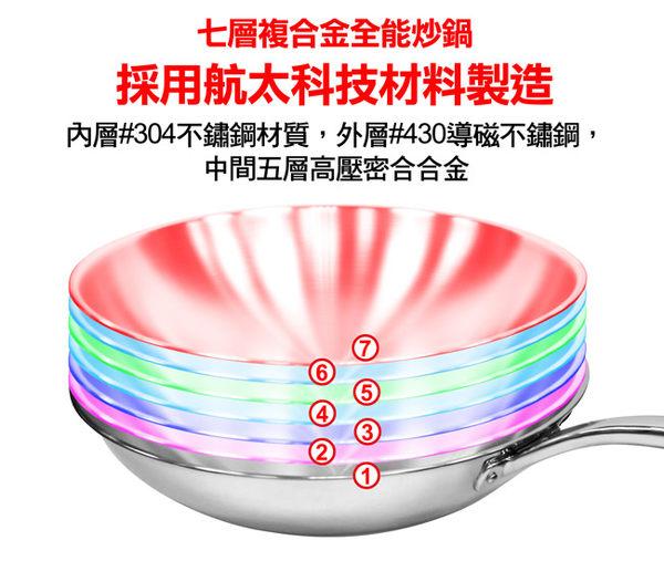 送大砧板40cm★御鼎★七層複合金單把炒鍋33cm