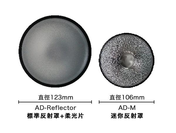 【公司貨】GODOX AD-S2 神牛AD360/AD200 閃光燈配件: 標準反射罩 + 柔光片