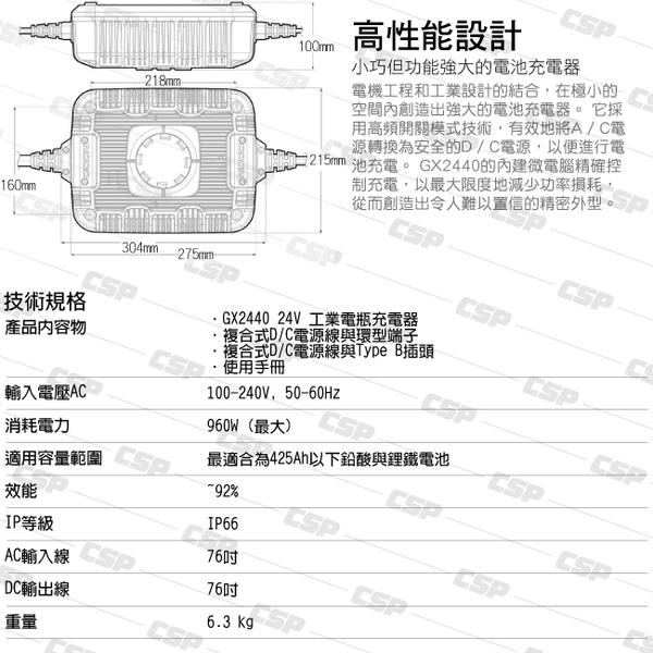 【NOCO Genius】GX2440工業級充電器24V40A/適合充鉛酸.鋰鐵電池/車輛.船舶.重型機具.工業用充電器