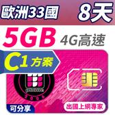 【TPHONE上網專家】歐洲全區移動C1方案 33國 8天 超大流量5GB高速上網 插卡即用 不須開通