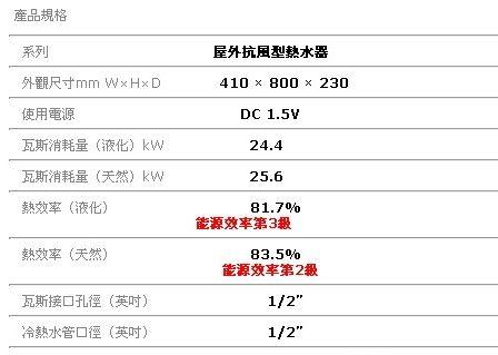 【麗室衛浴】日本第一林內(Rinnai) 12公升 屋外抗風型 數位恆溫熱水器 RU-B1270RF