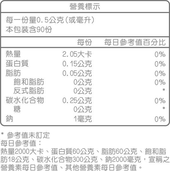 原廠公司貨 原輔堂 土龍精膠囊 90粒/盒 增強體力 滋補養身 元氣健康館
