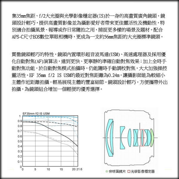 CANON EF 35mm f2 IS USM 67mm 彩虹公司貨 內置環形超音波馬達 24期0利率