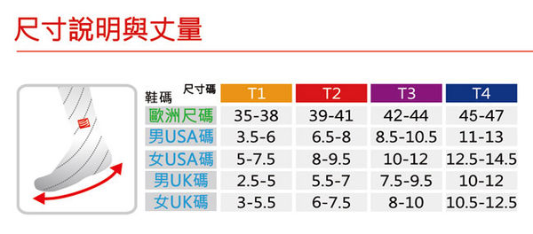 【線上體育】COMPRESPPORT  CS-V2.1 RUN HI 短襪 黑/藍 T4