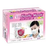強效防塵口罩 50入/盒 成人用一般防塵用