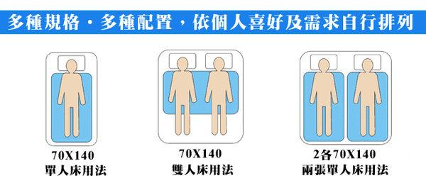 【班尼斯國際名床】~日本熱賣~Ice Cool降溫涼感凝膠床墊(70*140加重)!冰墊/涼墊!取代涼蓆!